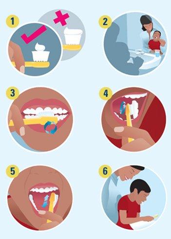 How-to-brush-kids-teeth