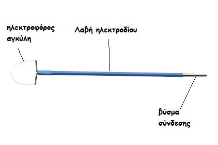 eikona 1