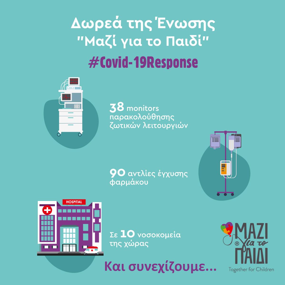mazigiatopaidi COVID 19 Response Infographic Social Media v2 revised2 1