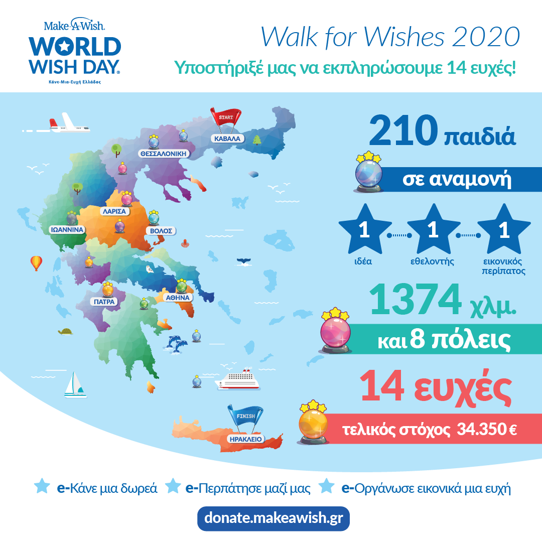 walk for wishes 2020 0