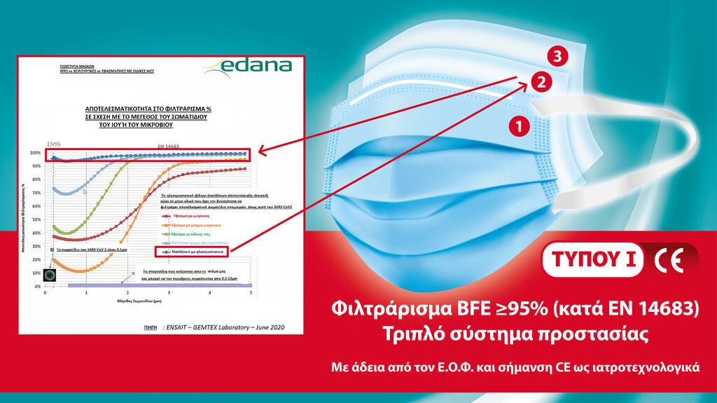 Η ΜΕΓΑ Α.Ε. επενδύει σε μία νέα γραμμή παραγωγής χειρουργικών μασκών στην Ελλάδα