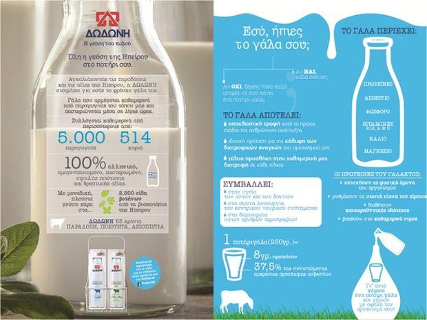Η Παγκόσμια Ημέρα Γάλακτος έχει τη γεύση ΔΩΔΩΝΗ, τη γεύση του καλού