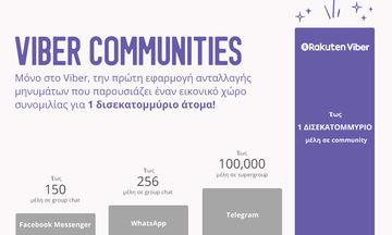 Το Viber μπαίνει δυναμικά στο πεδίο των Mega-Group συνομιλιών