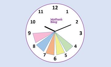 Ρολόι - κατασκευή για το καθημερινό πρόγραμμα του παιδιού από το mothersblog.gr