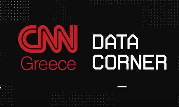 Data Corner: Ακριβότερο το καλάθι της νοικοκυράς παγκοσμίως λόγω πανδημίας