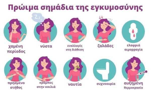 Ποια είναι τα πρώιμα σημάδια της εγκυμοσύνης;