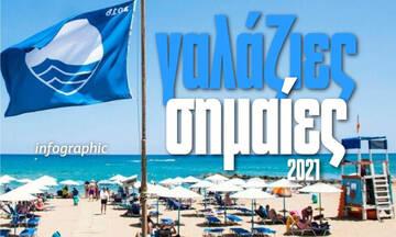 Γαλάζιες σημαία: Οι πιο καθαρές παραλίες της Ελλάδας - Δείτε το Infographic του Newsbomb.gr